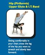 Sciatic nerve stretch with CoreStretch